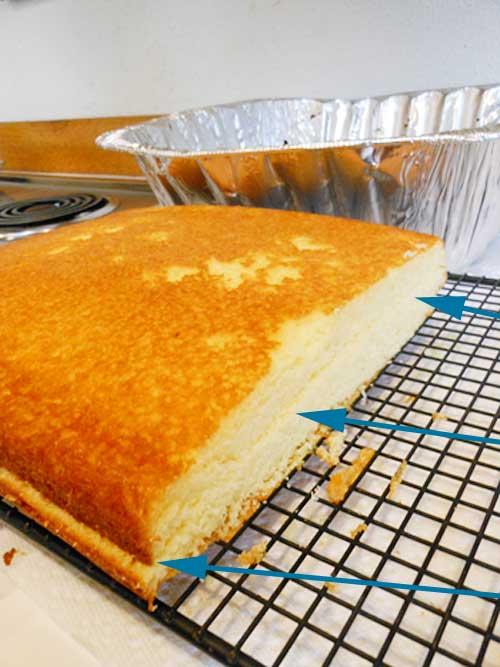 Sliced Cake | Storypiece.net